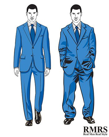 the work clothing guide for young men