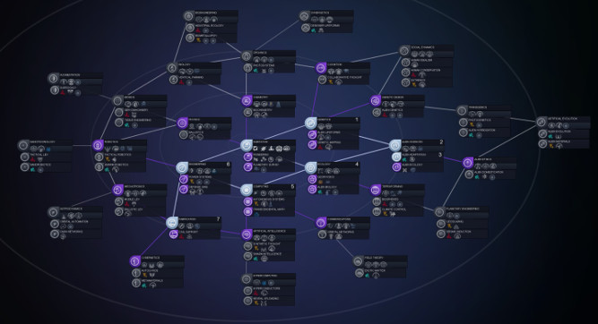 endless space 2 tech tree guide