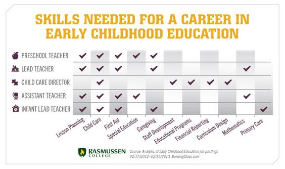 guiding techniques for early childhood education