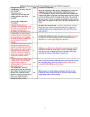 cpsy 614 psychology of sports online study guide