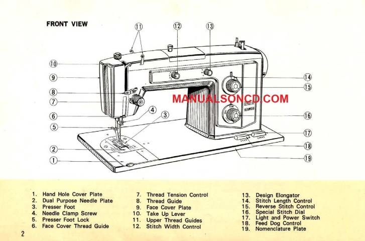 thread guide for kenmore sewing machine
