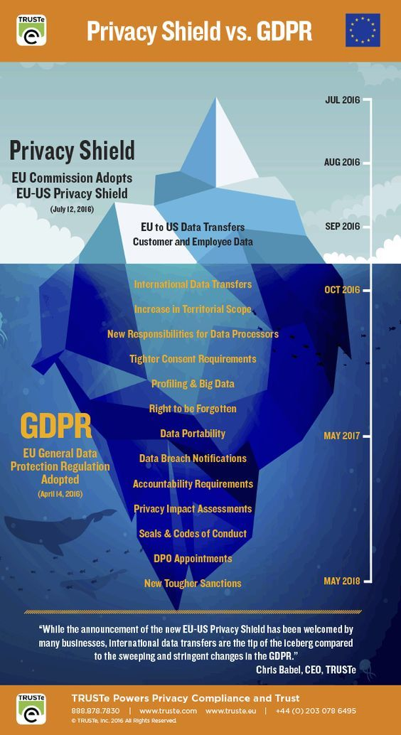 auditing cloud computing a security and privacy guide pdf