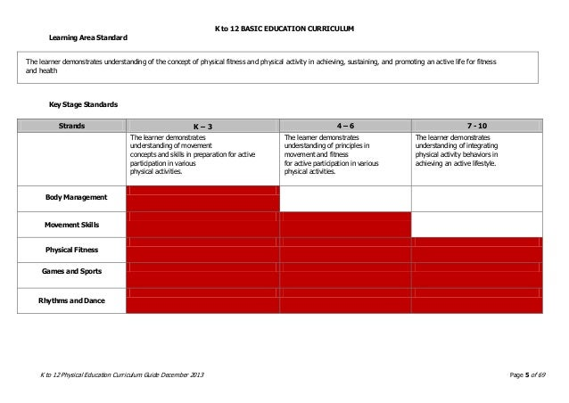 curriculum guide in physical education grade 9