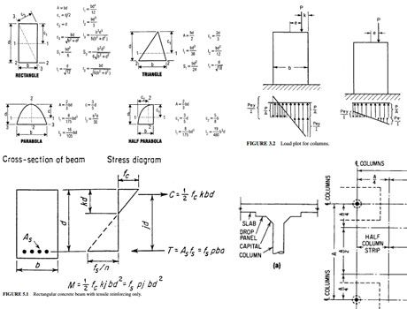 electrical design guide for residential buildings