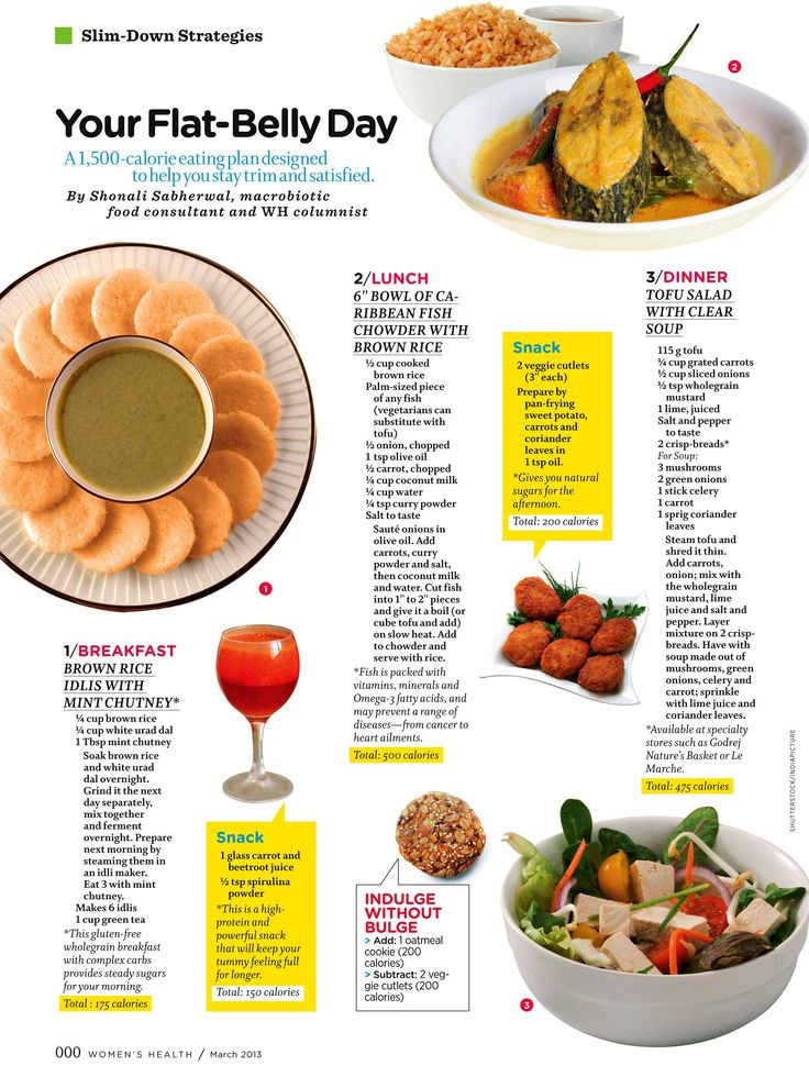 how to plan meals according to the food guide