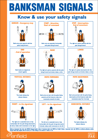 stanag ground guide hand signals poster