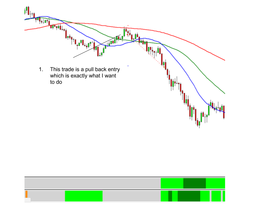 www.trading strategy guides.com